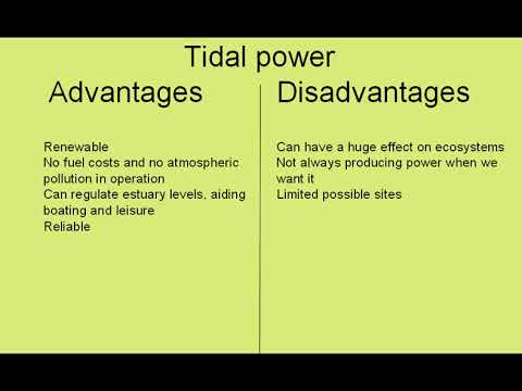 Advantages And Disadvantages Of Different Energy Sources