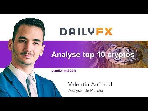 Analyses techniques des crypto-monnaies