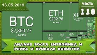 Анализ роста Биткойна Bitcoin (BTC) и эфира Ethereum (ETH), карты от AMD RX630 и 640, немного обмана