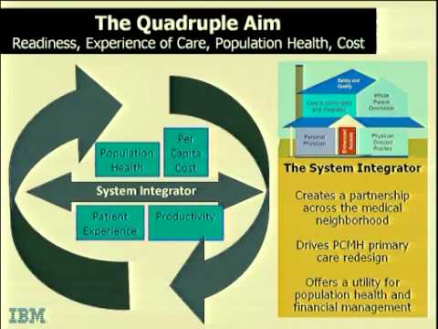 Paul Grundy, M.D. - Transform 2011 - Population Management and Accountability