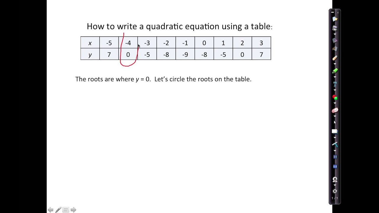 How To Find A Quadratic Equation From Table Of Values