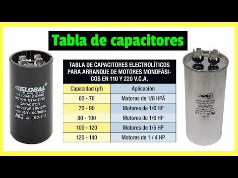 Condensador trabajo permanente Lavadora 2,5MF  450V  C//CAn