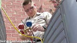 Best Air Conditioning & Heating Repair Service in New Port Richey, FL (727) 937-5616