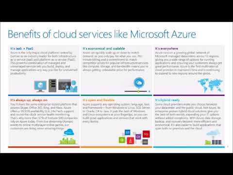 microsoft azure overview azure sales training module 2 youtube