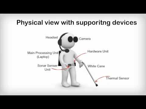 Blind Guidance System Youtube