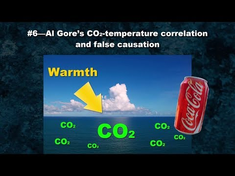 Top 10 Facts that Prove CO2 Does NOT Drive Global Temperature