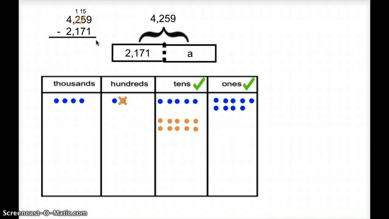 hight resolution of eny decomposing with place value and tape diagram