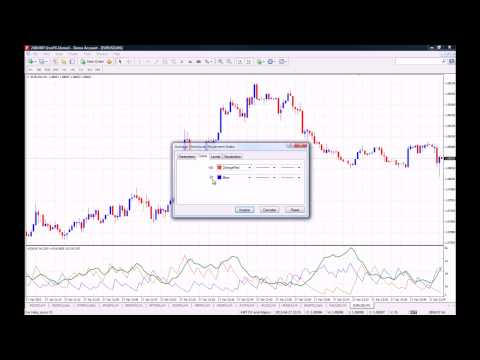 How to use the ADX (Average Directional Index) Indicator on MT4