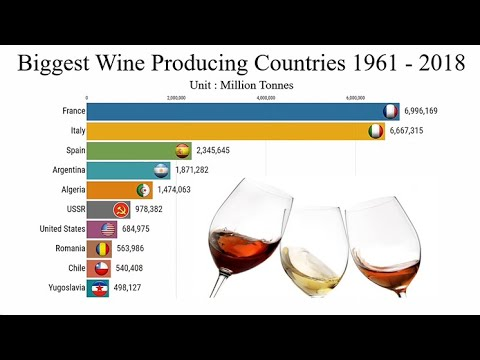wine article Biggest Wine Producing Countries 1961  2018