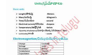 basic units    ముఖ్యమైన ప్రమాణాలు    basic units for competitive exams    gk telugu