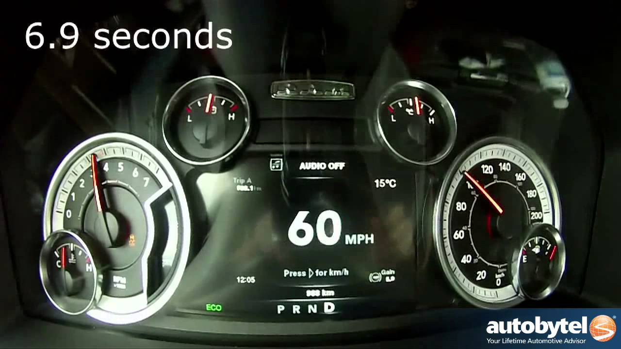 2014 Ram 1500 Truck 0 60 Mph Acceleration Test Video 5 7
