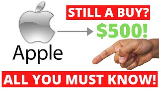 Apple Stock Analysis  Complete   Is Apple  Aapl  A Buy Right Now?   Best Growth Stocks For July 2020