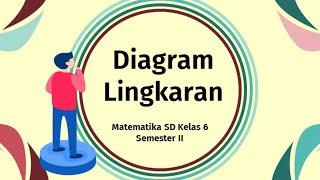 Download Diagram Lingkaran #Matematika
