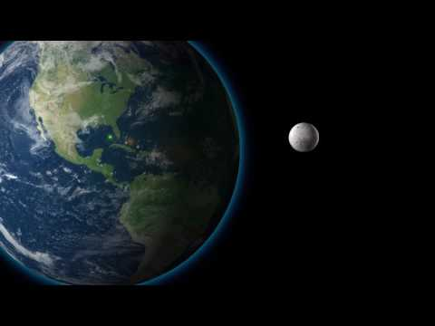 Our Beautiful Earth and Our Natural Satellite Moon
