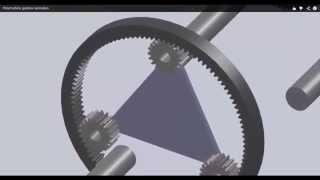 محاضرة 11 : دورة طاقة الرياح : ناقل الحركة (Gear Box)