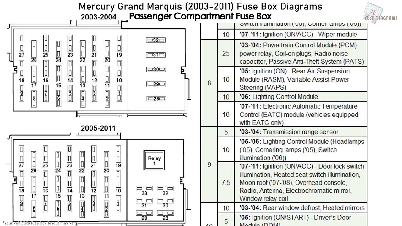 mercury grand marquis (2003-2011) fuse box diagrams - youtube  youtube