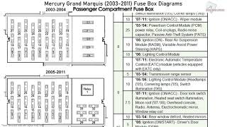 02 Mercury Grand Marquis Fuse Box Diagram Wiring Diagram Show Show Emilia Fise It