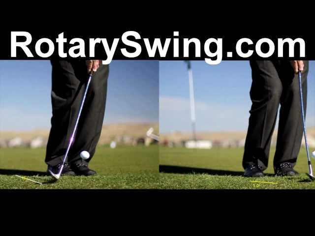 Chipping in Golf - Lesson on Angle of Attack and Bounce Angle