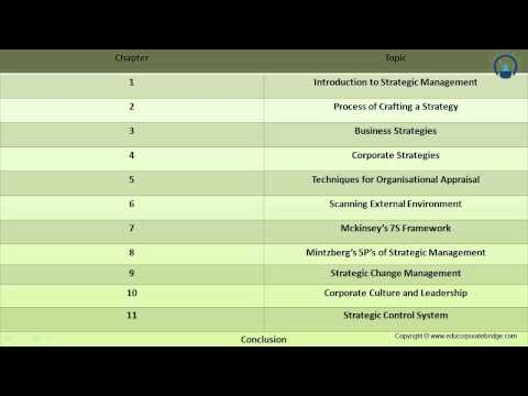 Strategic Management   Crafting a Great Business Strategy