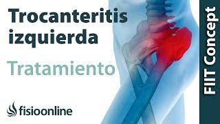 Agudo la delantera del en parte parte dolor la muslo en interna