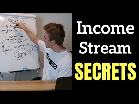 Secret Strategy To Build Multiple Streams Of Income & Automate Your Money