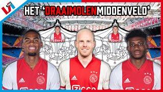 'Gravenberch, Kudus En Klaassen Vormen Het Draaimolenmiddenveld Van Ajax'