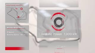 F1 Brembo Brake Facts 2018 - Great Britain 2018