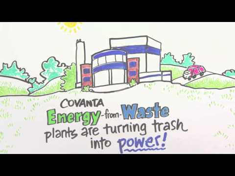 Covanta Energy-from-Waste - How it works