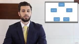 المحاضرة اولي مهام ادارة الموارد البشرية