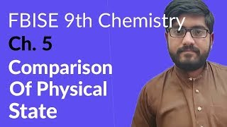 9Th Class Chemistry Chapter 4 Mcqs