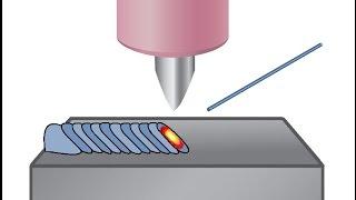 видео Как варить алюминий электродом, процесс ручной аргонодуговой сварки