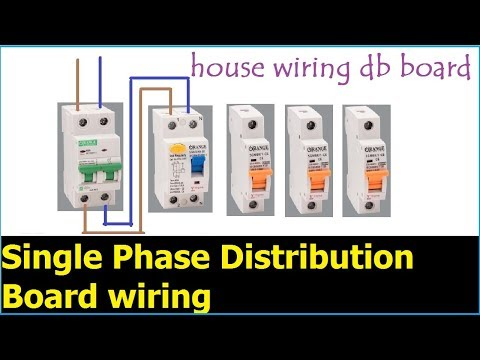 How to wire an Electrical Panel
