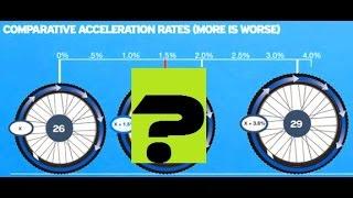 """Jaki rozmiar kół MTB wybrać? 26"""" vs 27,5"""" 650B vs 29 cali. CZ.1 - Co mówi Scott i Giant."""