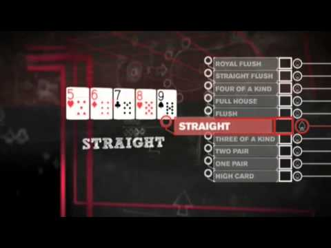 Learn Poker - Poker Hands - The Basics