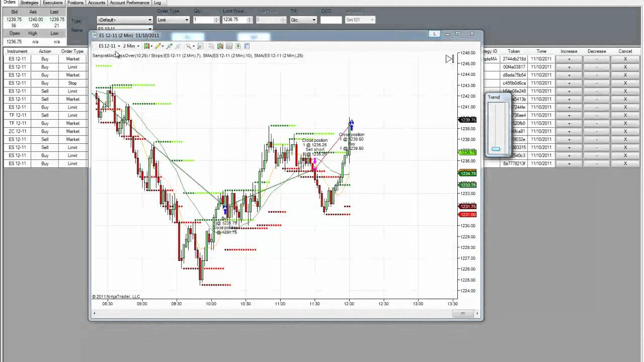 Free forex data feed for ninjatrader
