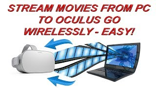 Stream movies from PC to Oculus Go! Easy beginner guide.