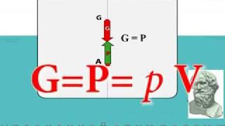 """Урок 1 - Сила Архимеда, тема """"Груз и Остойчивость"""""""