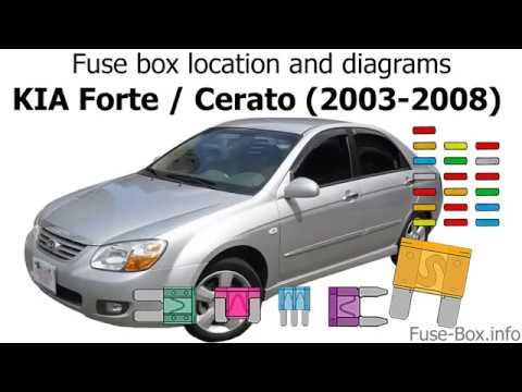 fuse box location and diagrams: kia forte / cerato (2003-2008)