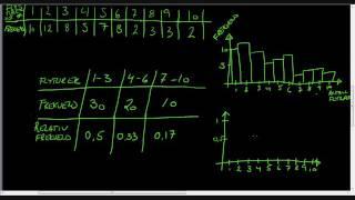ØKA1011: 4. Frekvenstabell og histogram