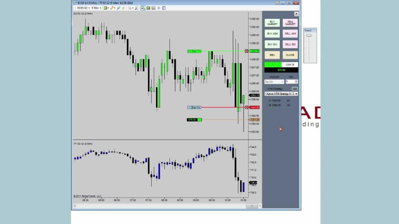 Ninjatrader Chart Trader - Trader On Chart