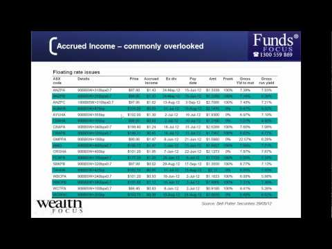 An Introduction to Fixed Income - Bonds & Hybrids