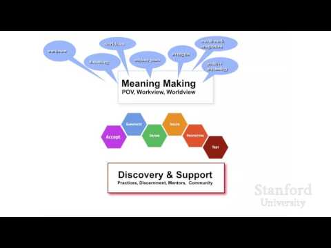 Stanford Webinar: Designing Your Life - How to Build a Well-