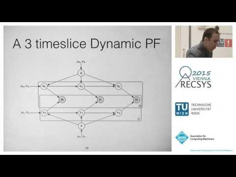 RecSys 2015 Session 4b: Algorithms