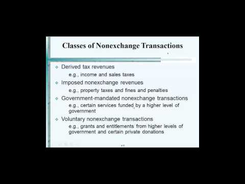 Classes of Nonexchange transactions