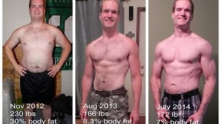 Weight Loss Support Group - TD Nation Summer Slim Down 2 results