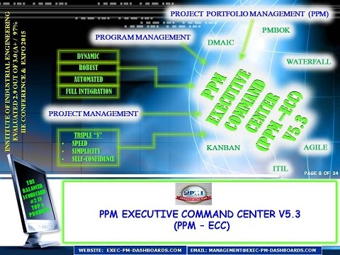 Ba Of The Ppm Tools Part Of