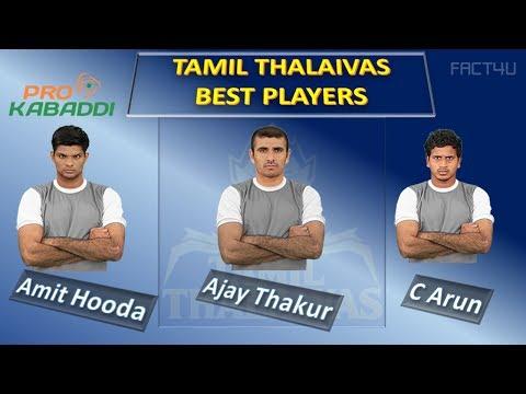 Tamil Thalaivas Players List | Team Tamilnadu for Pro Kabaddi 2017 | Best Players in Pro Kabaddi