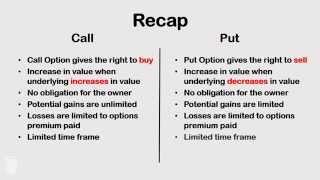 Gutrade Video 3 Call vs Put Options explained