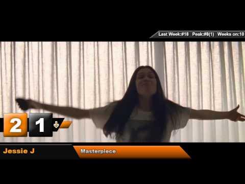 DreamChart Top 40 Songs February 2015
