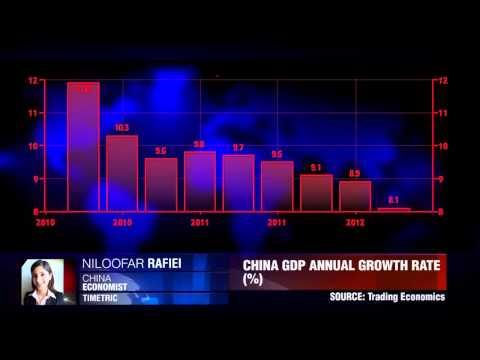 Timetric on China's slowing economy